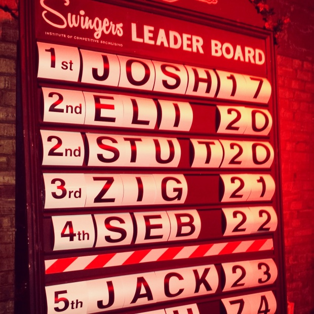 leaderboard-swingers-london-crazy-golf
